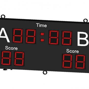 Astroturf Scoreboard