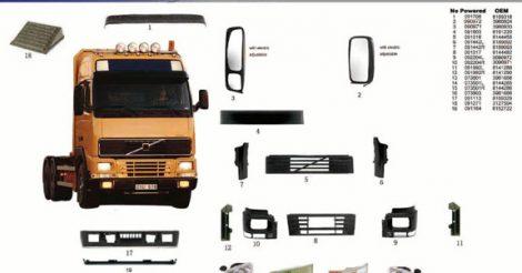 VOLSAN Trucks Spare Parts Manufacture Ltd. Co.