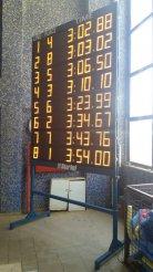 Skorled | Skorcord und Timing-Systeme
